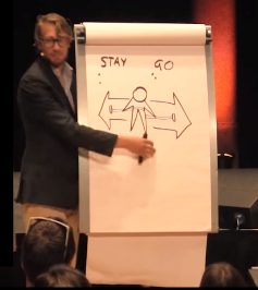 Oscar Westra van Holthe systemic constellator constellations systemic stakeholder mapping stakeholder engagement industrywide innovation coaching training expert