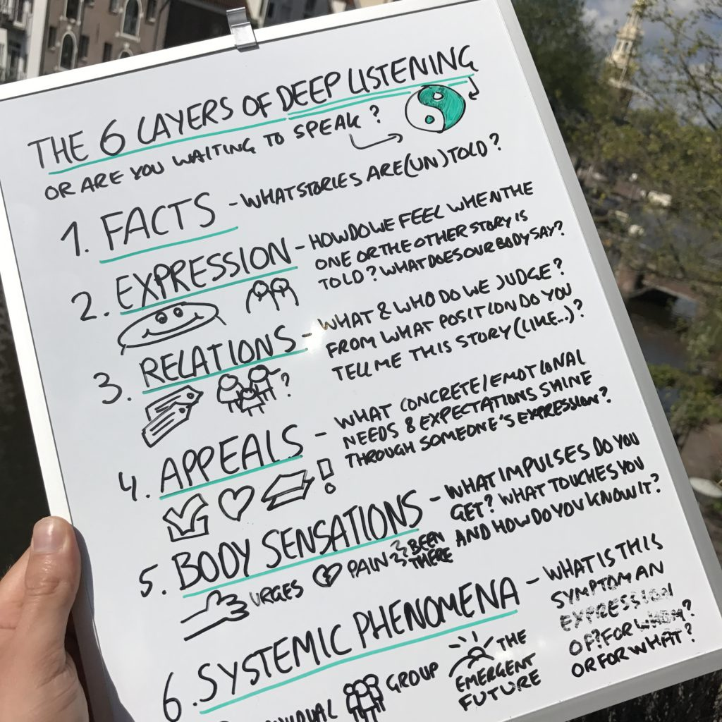 Six levels of Deep Listening you can use with your colleagues, friends, and family